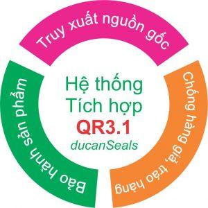 Hệ thống QR3.1 Tích hợp 3 trong 1, truy xuất nguồn gốc, bảo hành, chống hàng giả hàng nhái